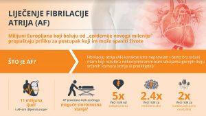 liječenje fibrilacije atrija / hub zagreb 2019