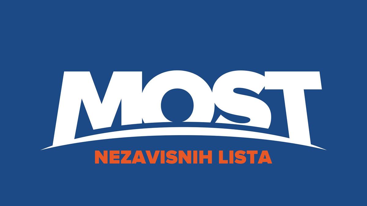 most nezavisnih lista - logo 2020